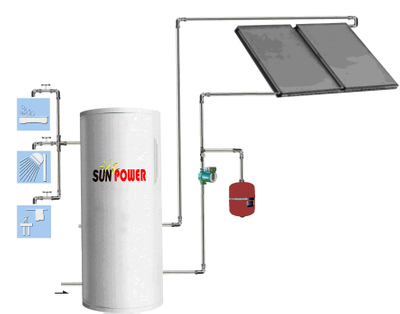 SPlit Effective Thermal Capacity Flat Plate Solar Collector (SPFP)