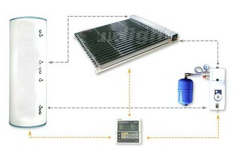 Evacuated tube Heat Pipe Solar Water Heater System